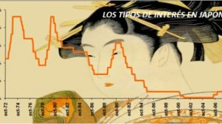 Sobre analistas, Europa y Japón