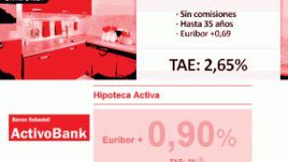 Comparativas: On Hipoteca de Novacaixa Galicia VS Hipoteca Activa de Activo Bank