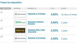 Roza el 5% de intereses con el comparador de depósitos de iAhorro.com