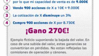 Cuentas de Bolsa a Crédito: Cuenta Tentuplica de Self Bank