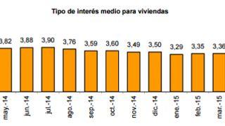 Se firman más hipotecas: datos INE a mayo de 2015