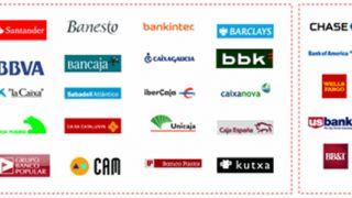 Estudio sobre persuabilidad en Banca Online