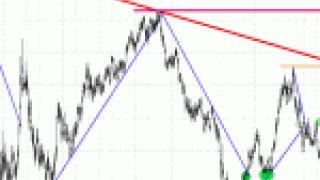 Relación EUR/USD a medio plazo