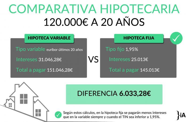 image backgorund El euríbor podría alcanzar el 1,5% hacía el año 2022-2023