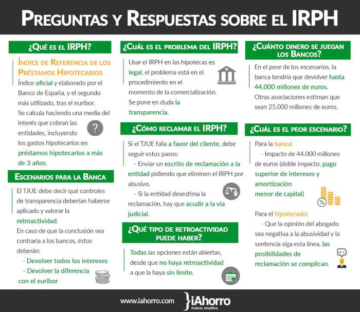 preguntas_y_respuestas_sobre_el_irph