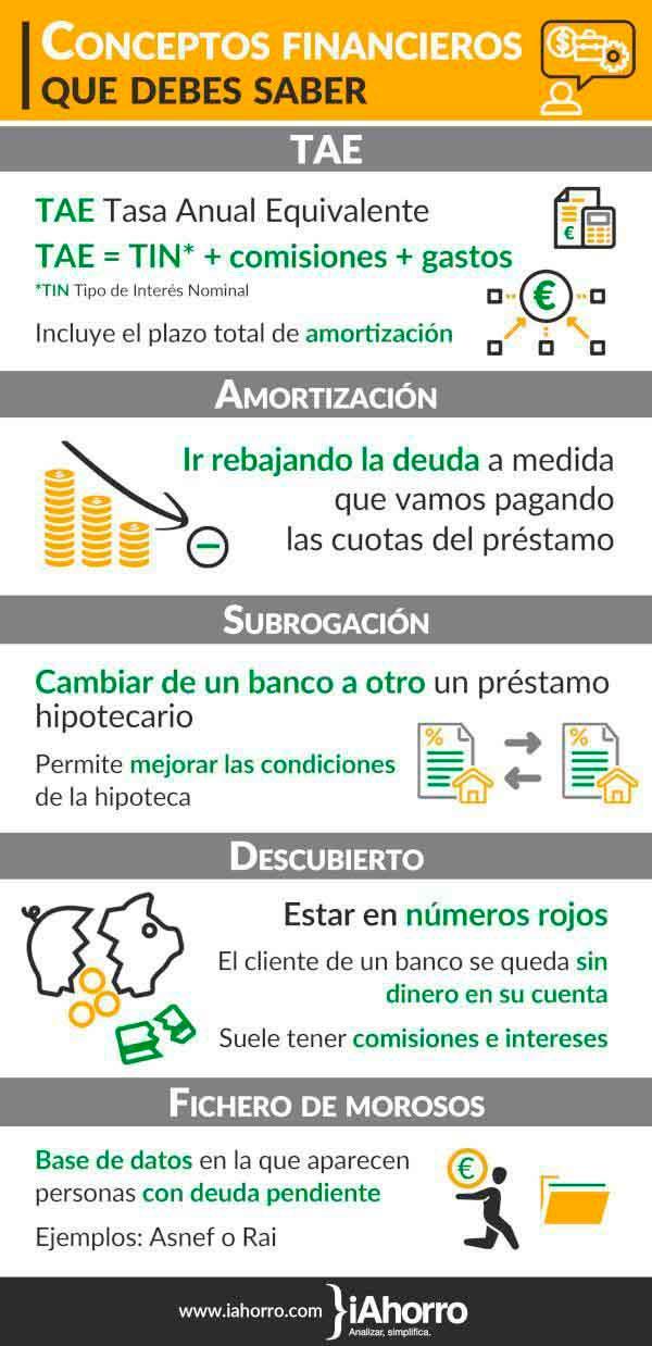que_conceptos_de_financieros_deberian_saber_los_ciudadanos