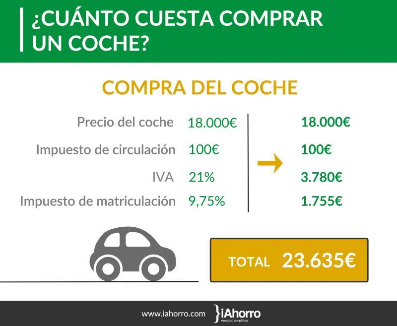 que_es_mas_barato_comprarse_un_coche_el_renting_o_el_carsharing