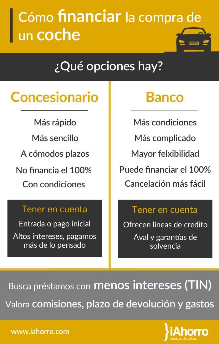 a_la_hora_de_comprar_un_coche_es_mejor_la_financiacion_del_concesionario_o_la_de_tu_banco