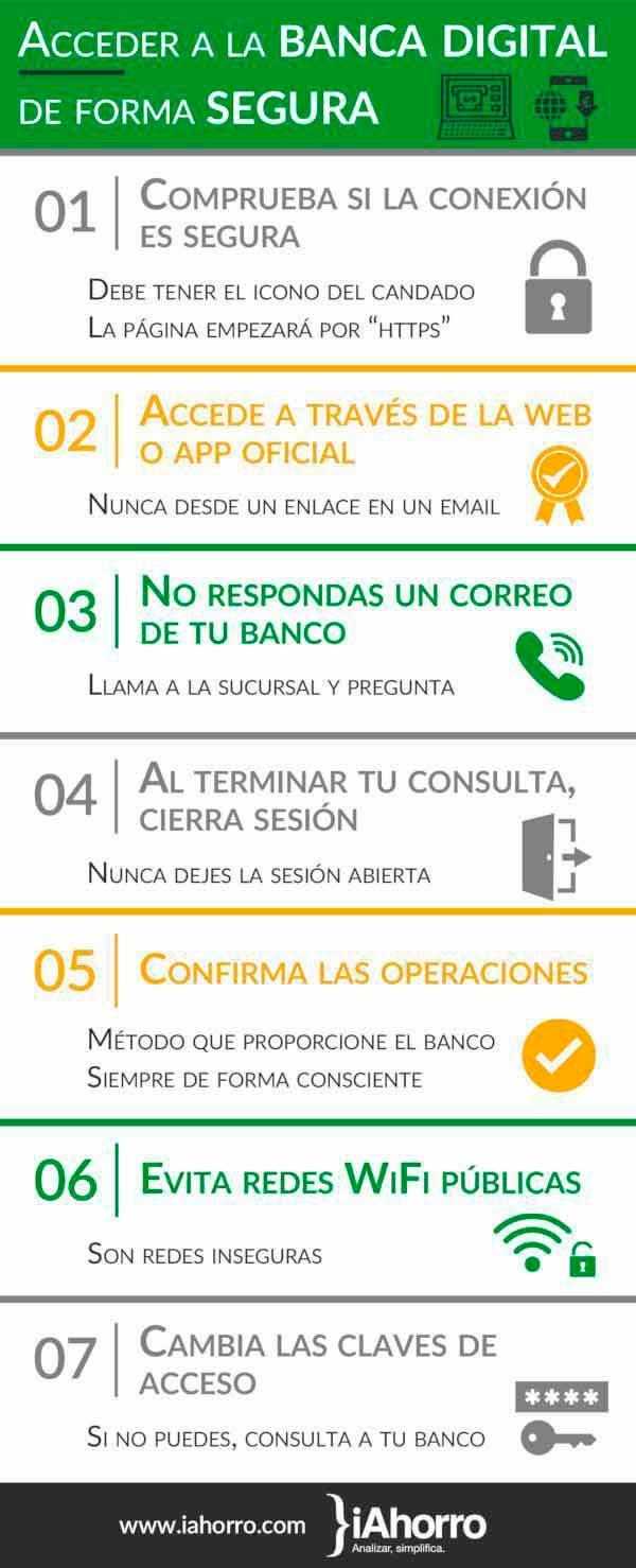 como_funciona_la_banca_digital