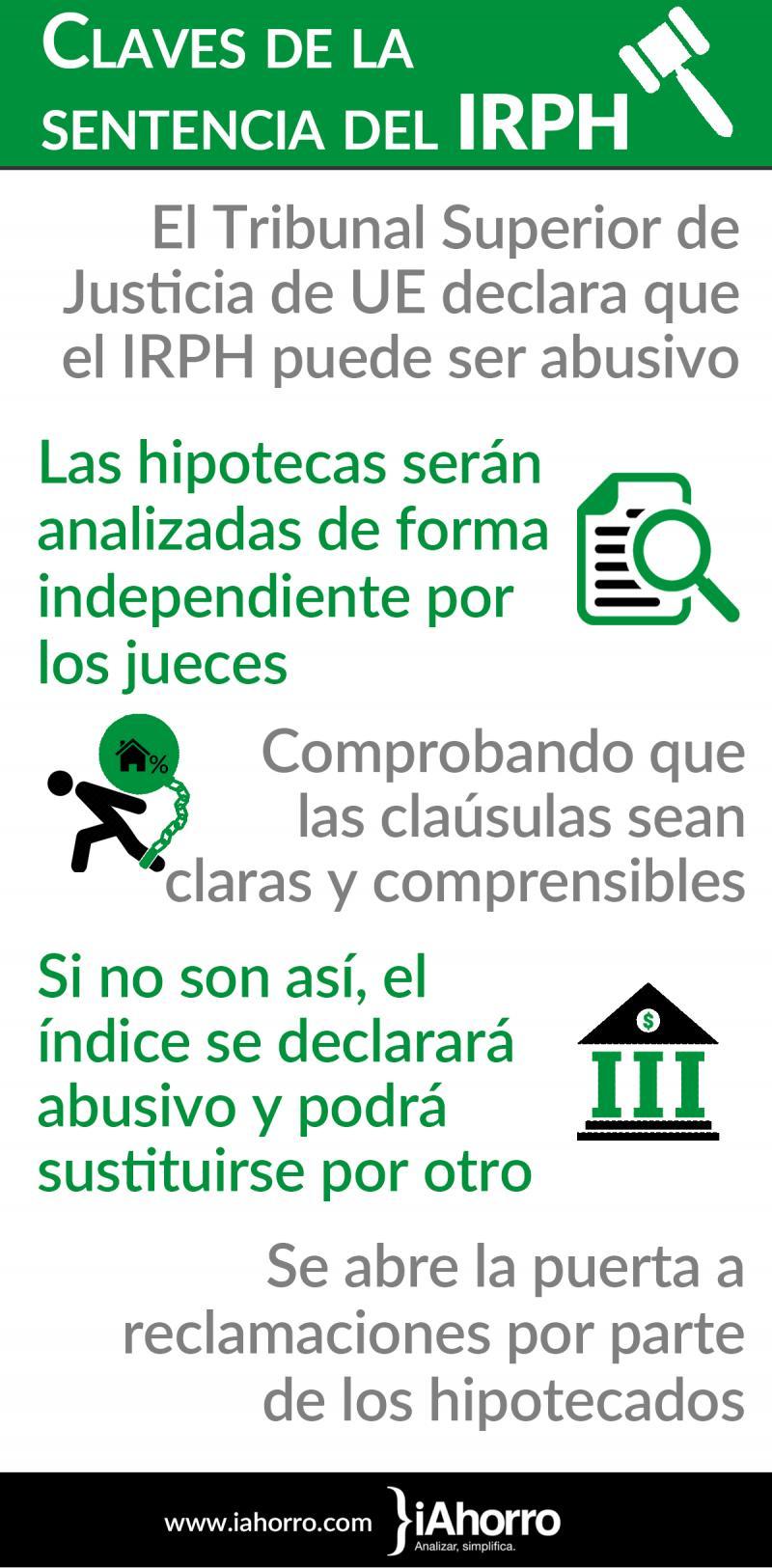 es_el_irph_abusivo_cada_caso_sera_analizado_de_forma_independiente
